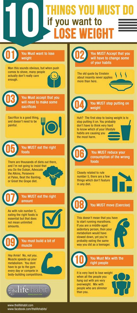 10 Things You Need For Fast Weight Loss 10 things you must do if you want to lose weight