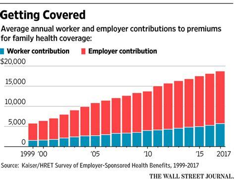 morning ledger cost  health insurance