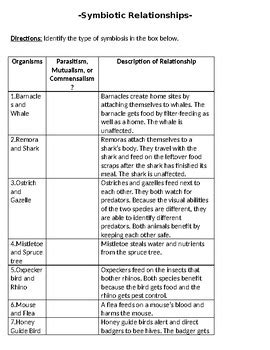Symbiosis Worksheet by Symbiotic Relationship Worksheet Bluegreenish