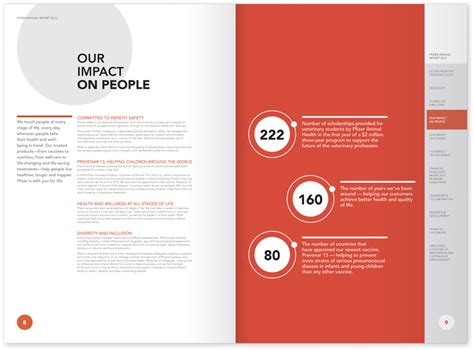 annual report design sles pfizer annual report our impact philip norris