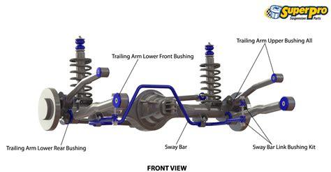 kia sorento rear axle problems superpro suspension parts and poly bushings for kia
