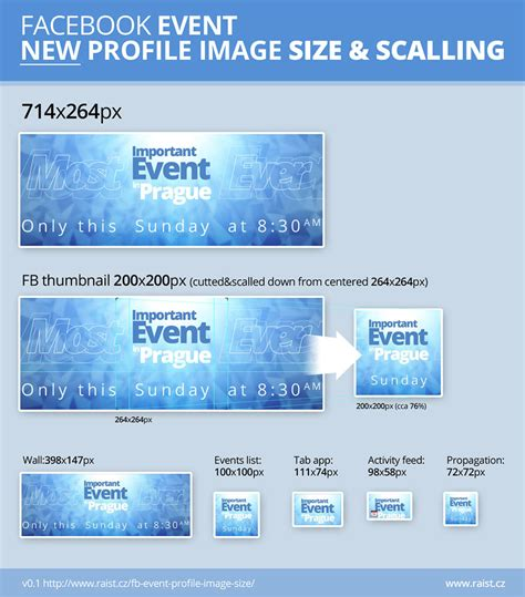fb profile picture size facebook event profile image size and scale psd