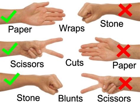 How To Make A Rock Paper Scissors In Scratch - matching pennies the matching pennies