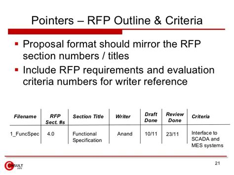 nsf grant proposal guide chapter i section e search results for project proposal outline format