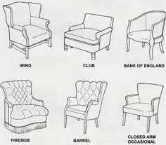 different furniture styles 1000 images about styles guide on pinterest furniture
