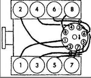 firing order diagram v8 four wheel drive automatic