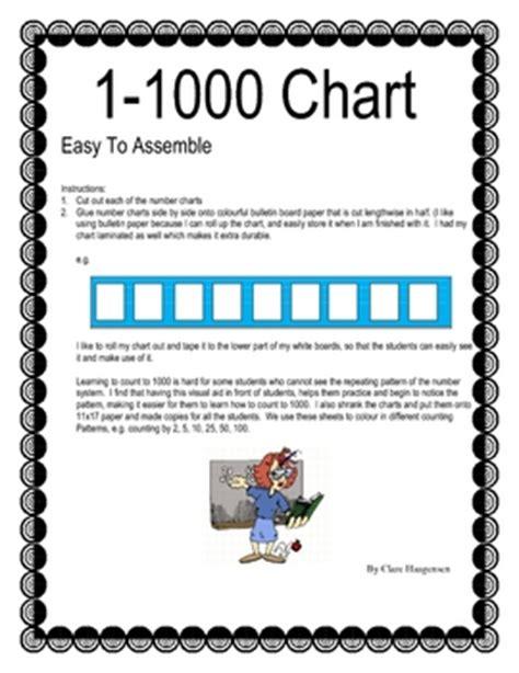 number chart 1000 number words to 1000 chart quot quot sc quot 1 quot st
