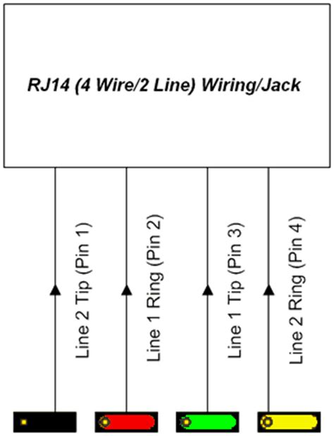 2 line phone wiring diagram may 2013 circuit electronica