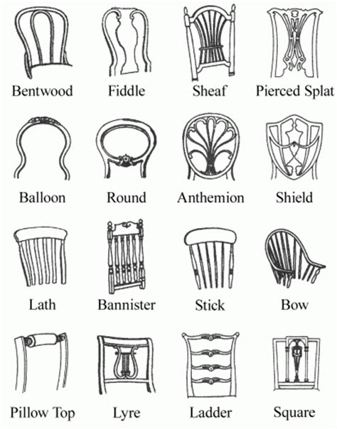 Chair Names - chair back styles prop agenda
