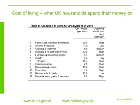 Rent Deposit Jobcentre Living And Working In Uk Presented By Eures