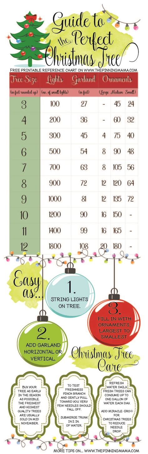 how much light does a lemon tree need best 25 christmas tree garland ideas on pinterest