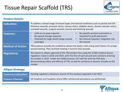 public health service act section 361 appendix advanced wound care market estimates alliqua
