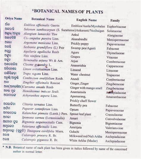 list of botanical gardens list of botanical gardens lengkap