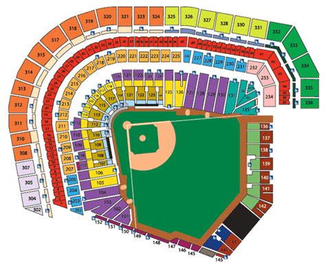 washington nationals 3d seating ballpark seating chart san francisco giants