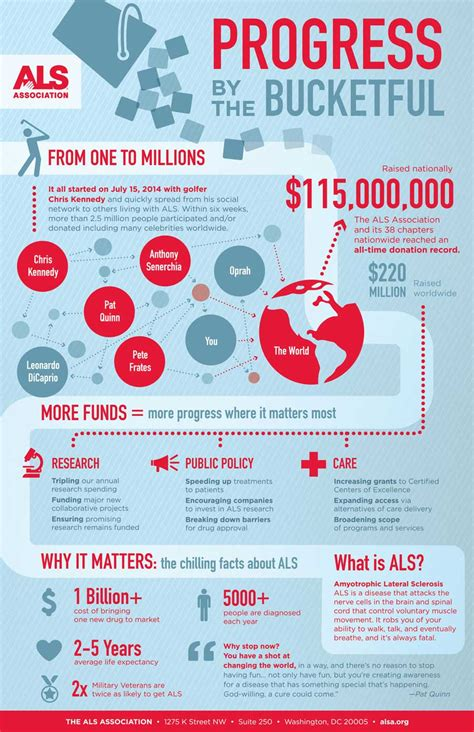 what is an infographic emmahopgood for simple infographic