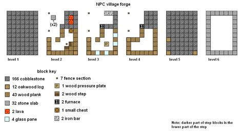 minecraft building floor plans upadted npc village forge by coltcoyote deviantart com on