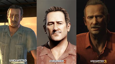 Bd Ps4 Uncharted Collection 1 2 3 by Uncharted 3 Comparison Visual Evolution Of Character