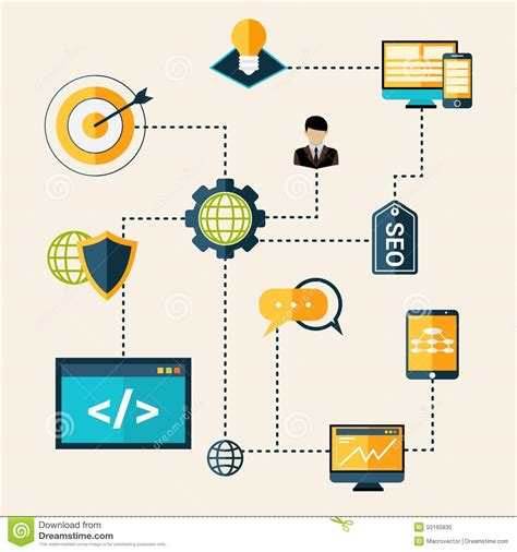 layout process optimization seo flowchart illustration stock vector image of email