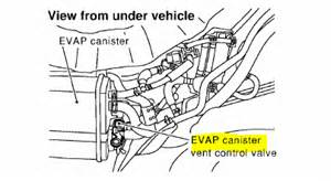 P0455 Nissan Evap Code Po449 Book Reviews Autos Post