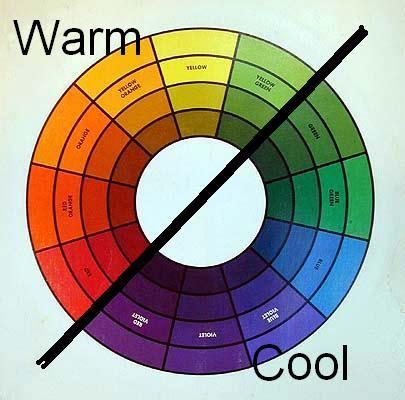 makeup color wheel how to coordinate makeup with vol 2 makeup for