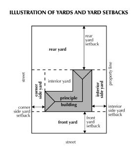 what is the meaning of backyard sheds ottors shed building permit ottawa here