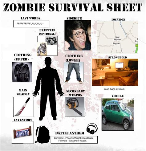 Survival Memes - sheet survival zombie kit memes