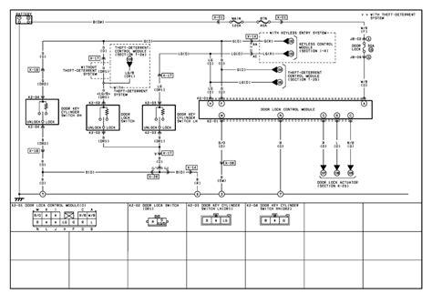 mazda 3 wiring diagram door repair guides power door locks 2001 power door lock system wiring diagram a autozone