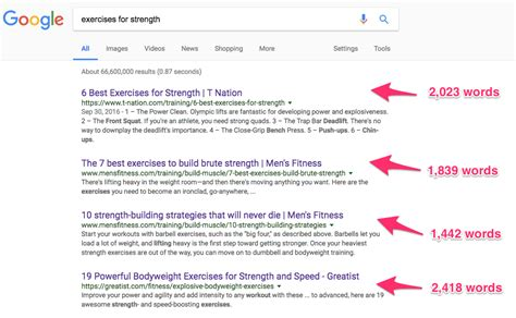 Search For Strength how to make every article you write rank high in