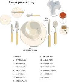 Table Place Setting by Dining Table Proper Place Settings Dining Table