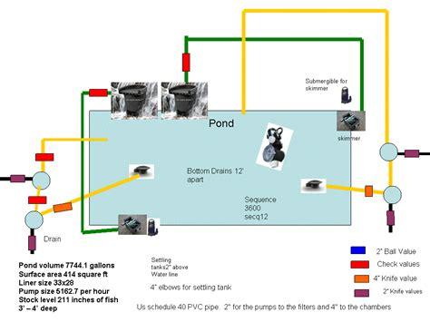 pond filter diagram pond diagram