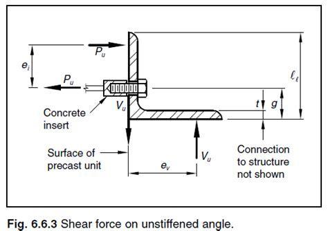 Precast Concrete Floor Slabs Design Manual   Carpet Vidalondon