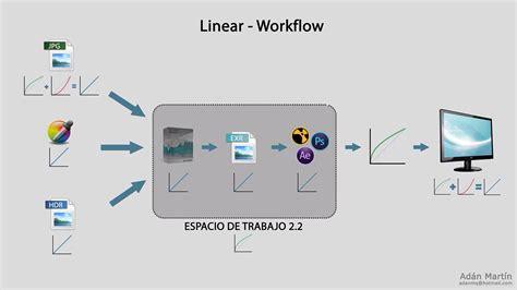 linear workflow vray introducci 243 n al lwf linear workflow con v parte 1