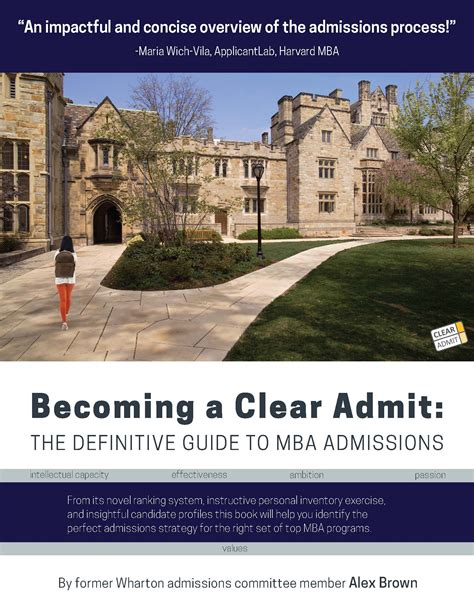 Importance Of Mba In Today 39 by Mba Admissions Alex Brown