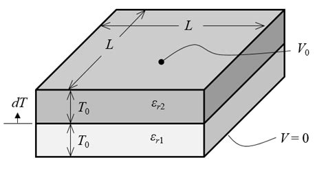 parallel plate capacitor comsol changing the dimensions of a model using shape optimization comsol