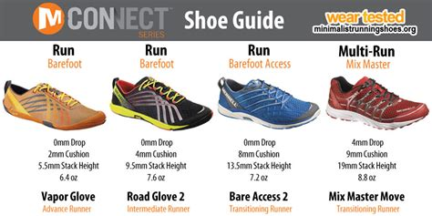 trail running vs road running shoes your guide to merrell m connect collection