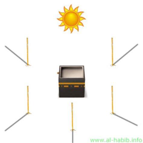 Kompas Ka Bah tanggal penentuan arah kiblat dengan matahari istiwa a