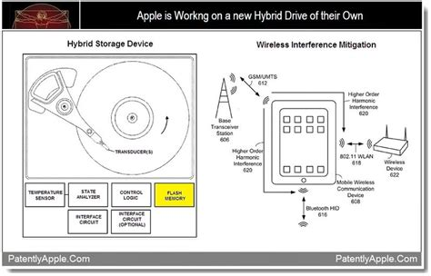 drive adalah yuk mengenal lebih dekat apa itu apple fusion drive macpoin