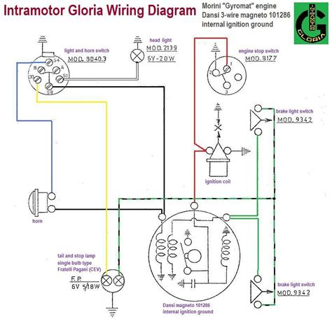 scout 2 wiring diagram 28 images scout ii rear wire