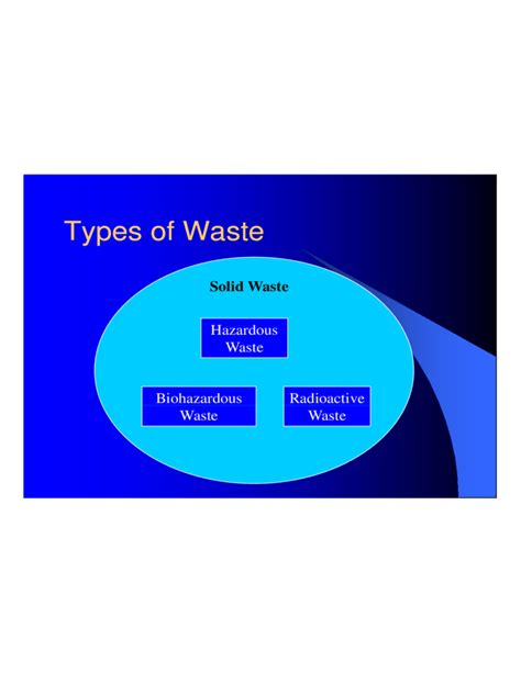 Chemical Waste Management Ppt Free Download Waste Management Ppt Free