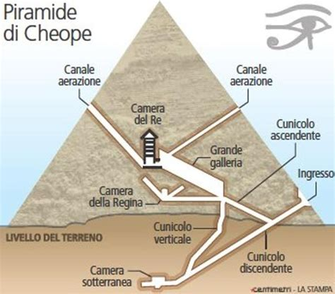 interno piramidi la ricerca su nature scoperta una misteriosa cavit 224