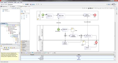 bpmn 2 0 modeler for visio bpmn web modeler quotes