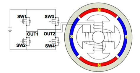 brushless motor back emf faq what is trapezoidal back emf