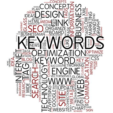 keyword bid the definitive guide to adwords keyword match types j seo