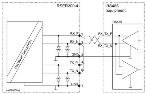 why use termination resistor why use termination resistor 28 images termination resistor explained 28 images can wiring