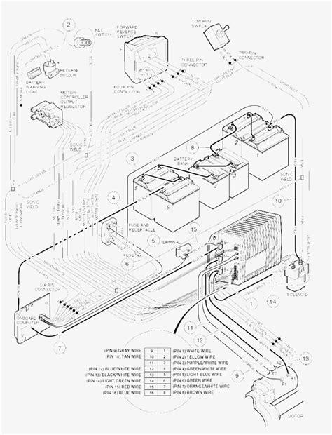 97 club car power drive wiring diagram wiring diagrams