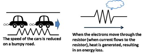 how does a resistor works in an electrical appliance basics of capacitors lesson 1 how do capacitors work murata manufacturing co ltd