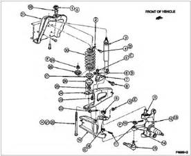 solved diagram of front end for 94 f150 ford fixya