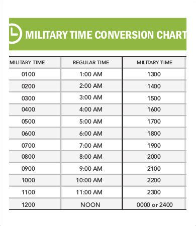 printable military time cheat sheet printable military time conversion chart www pixshark