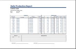Production Progress Report Template Excel Daily Production Report Template Formal Word Templates