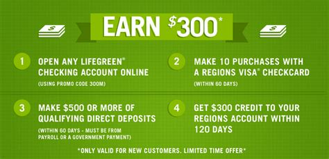 region bank regions bank review 200 250 300 350 bonuses